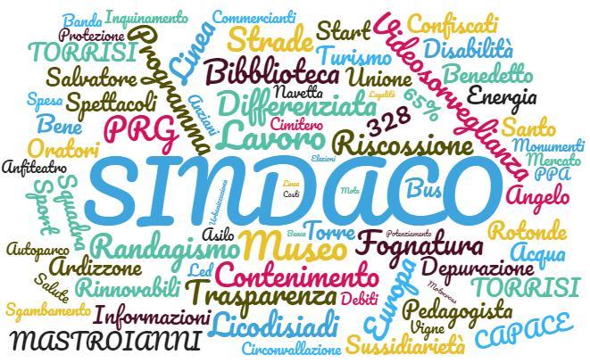 Santa Maria di Licodia, i programmi elettorali dei candidati Sindaco