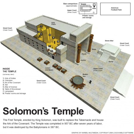 Solomons Cathedrals