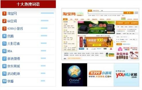 Las diez palabras más buscadas en China. En el cuarto puesto aparece Youku, el Youtube chino; en el quinto los dibujos animados de Naruto; y en el sexto el baloncesto de la mano de la NBA.