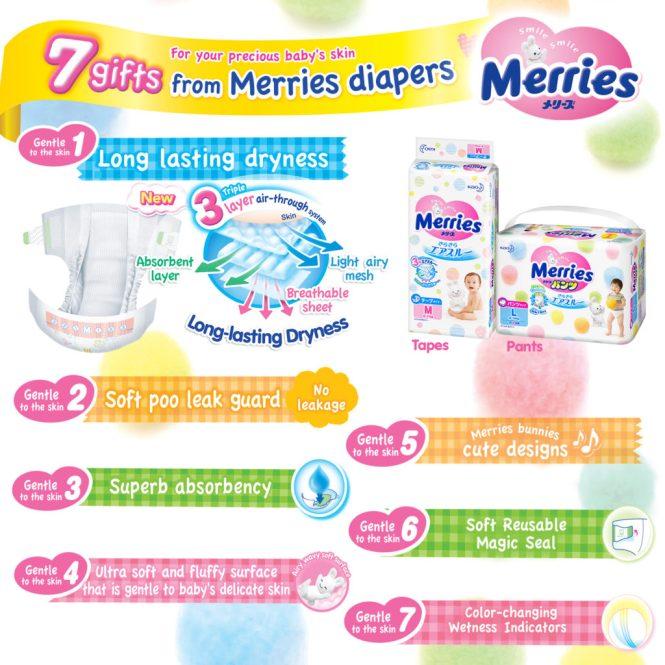 7 Gifts of Merries