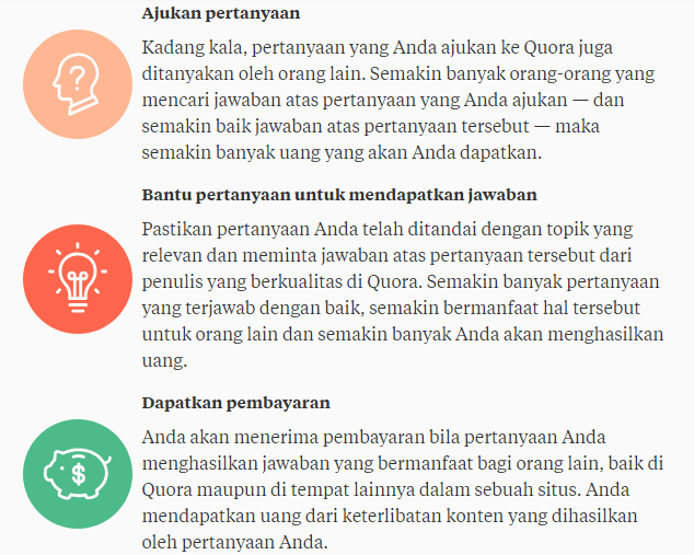 cara menghasilkan uang dari Quora