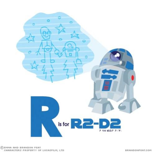 sw_r2d2