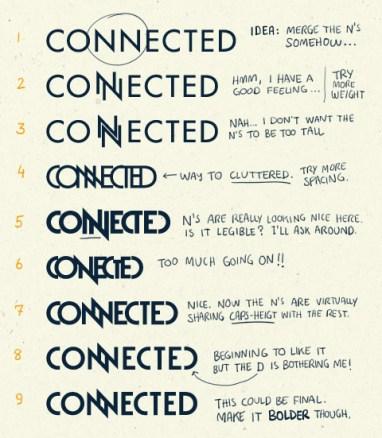design logo evolution connected