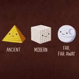 ancien moderne tres tres lointain