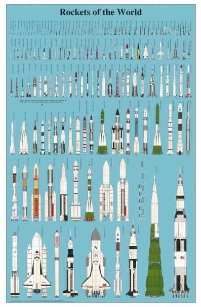 rockets spatiale