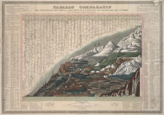 montagne fleuve