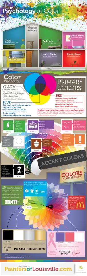 psychologie-couleur