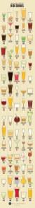 80 boissons par pays