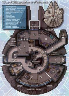 Millennium Falcon-Blueprints plan faucon