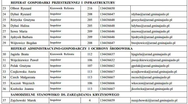 Lista_Gmina2