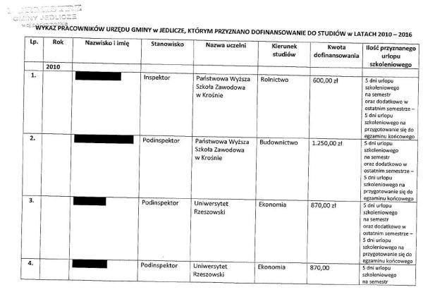 Jedlicze_InformacjaWykazA