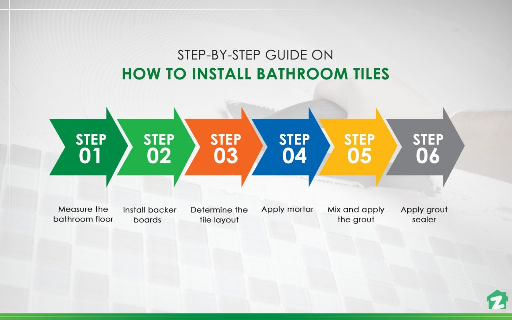 How to Install Bathroom Tiles