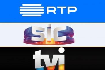 SIC e TVI vão a mínimos! Programa mais visto não chega aos 800 mil espectadores