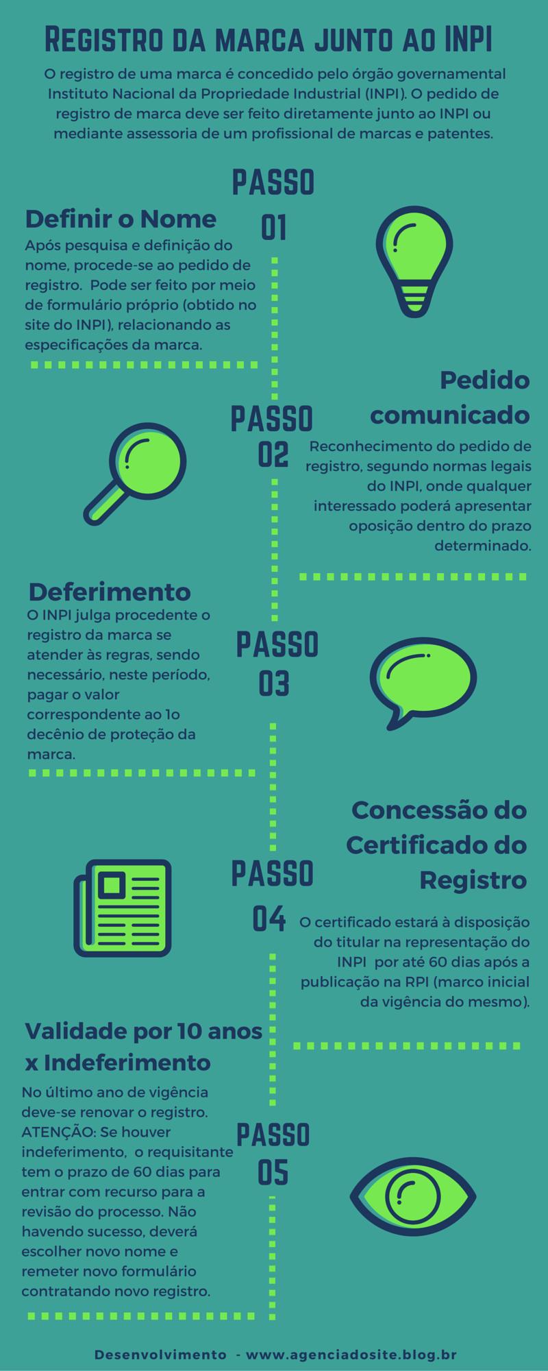 Passo (1)