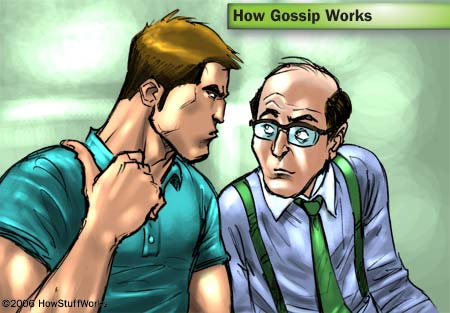 Gossip and backbiting