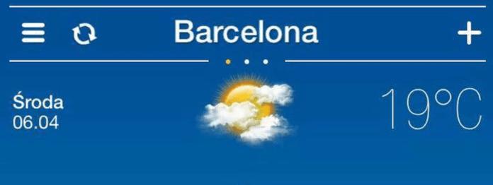 Barcelona dla początkujących