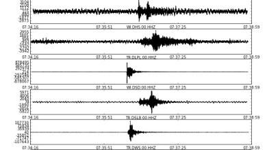 Photo of Plusieurs petits séismes enregistrés dans le sud de la Dominique
