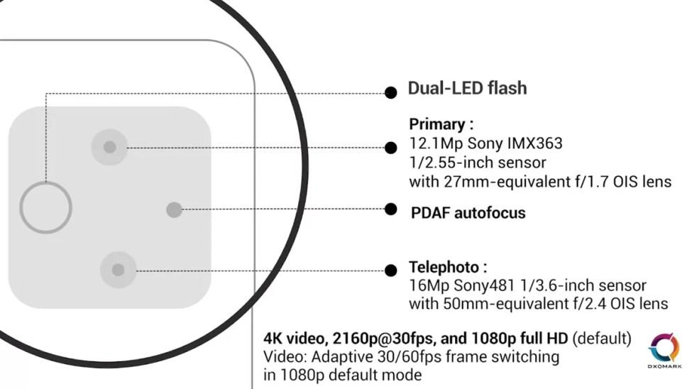 Pixel4のカメラスペック