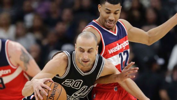 Zcode-System-Exclusive-Discount-Review-nba-Manu-Ginobili-002021216