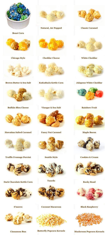 kukuruza-gourmet-popcorn-flavor