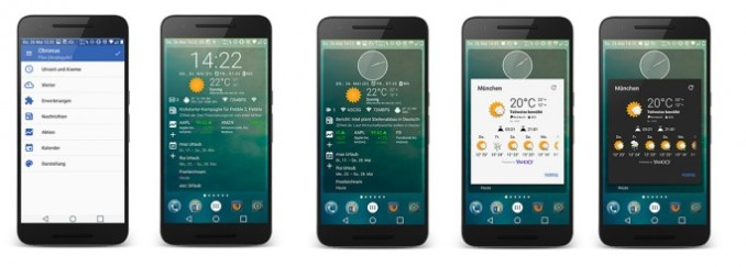 Chronus Flex provides a combined view of all the widgets available (picture: ZDNet.de)
