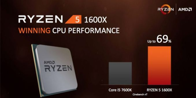 Ryzen 5 1600 X compared to core i5-7600 K (image: AMD)