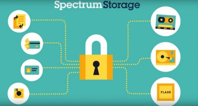 with the software Defiend storage-spectrum storage solution supports IBM already first features by NVMe. (Image: IBM)