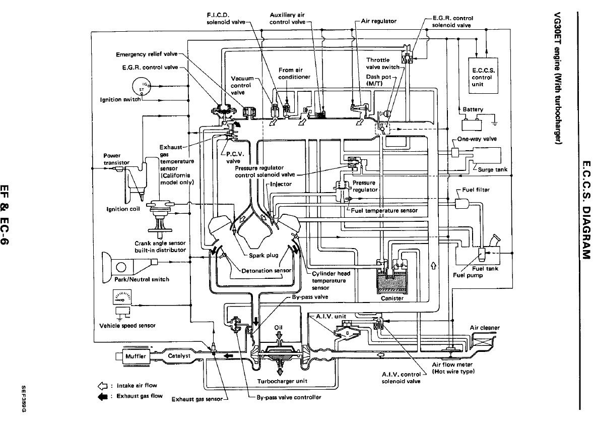 J32a1 Engine Bay Hoses Diagram