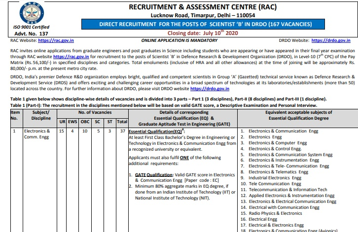 DRDO Scientist B Recruitment 2020