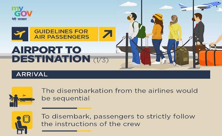 GOI releases formal guidelines for restarting flight services