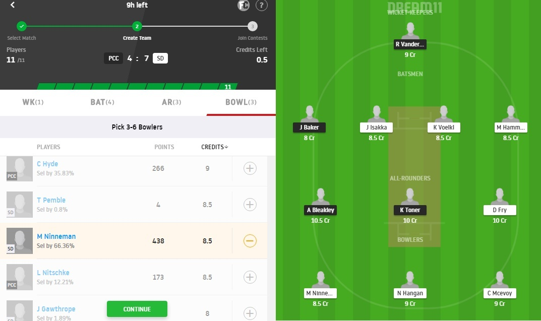 PCC vs SD Dream11 Prediction