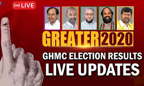 GHMC Election Results 2020 Live TV9