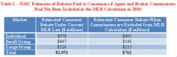 MLR savings loss graph from NAIC