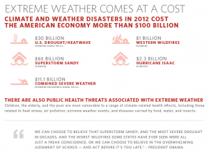 WH climate-weather costs 100 billion
