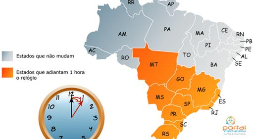 horário de verão 2015 estados que fazem parte
