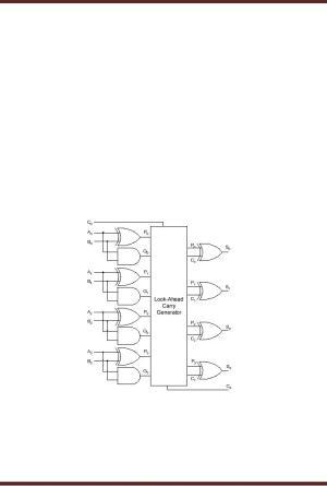 BCD ADDER:2 digit BCD Adder A 4 bit Adder Subtracter Unit Digital Logic Design Engineering