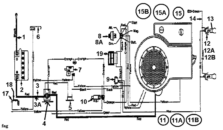 Columbia Rasentraktoren 112 910 N 133i470e626
