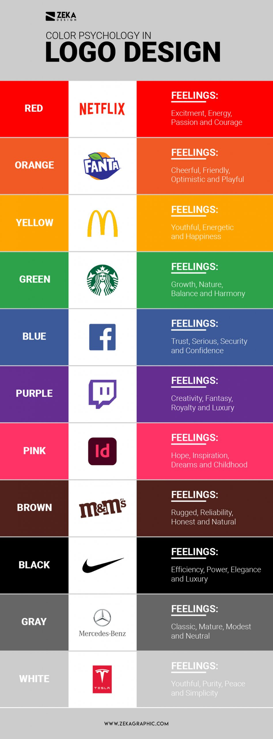 Color Psychology in Logo Design Infographic Color Meaning