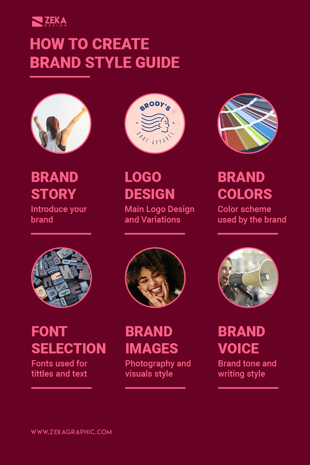 How to Create Brand Style Guide Infographic