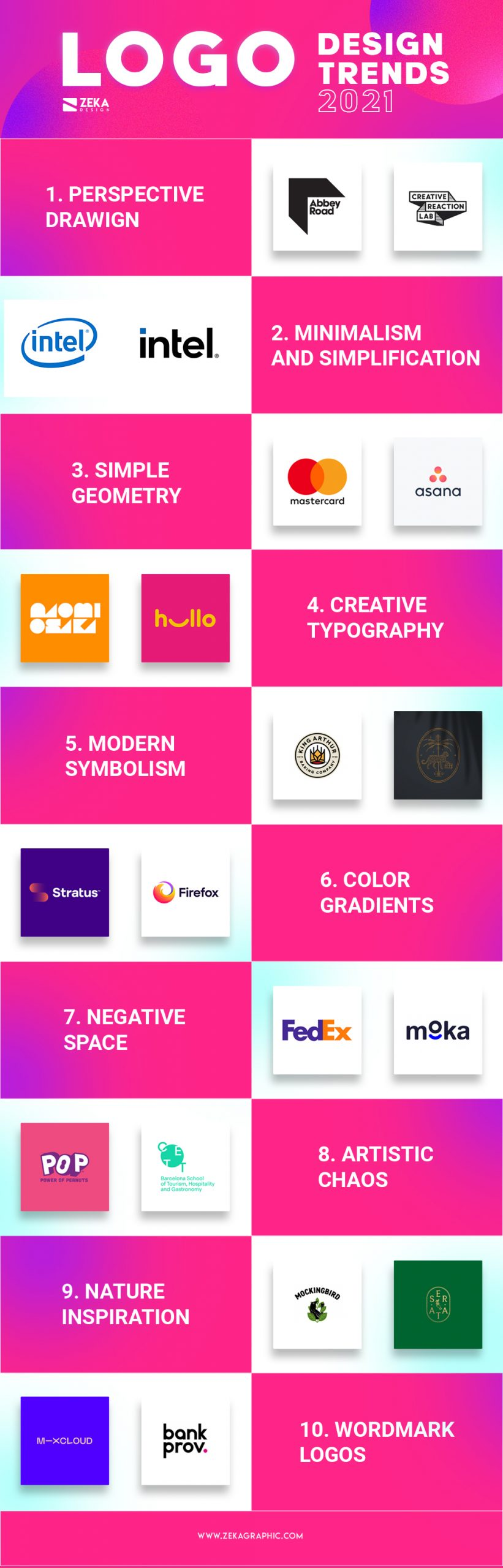 Logo Design Trends For 2021 Graphic Design Guide