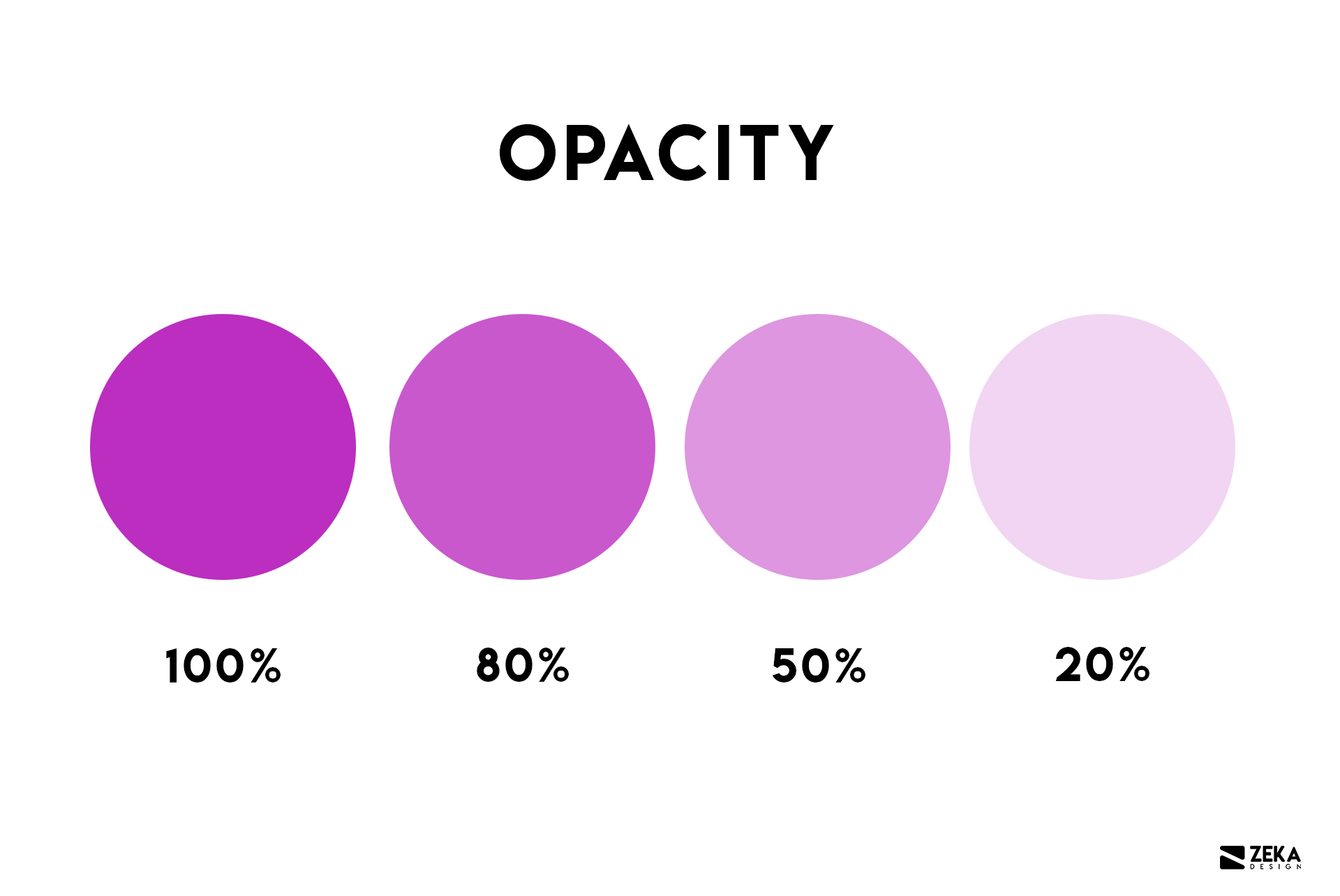 Opacity in color Graphic Design terms