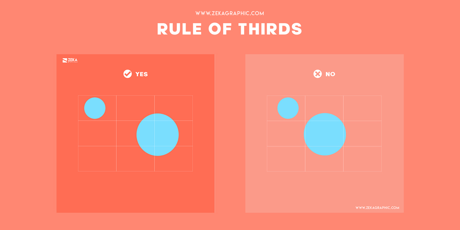 Rule of Thirds Visual Hierarchy Principles in Graphic Design