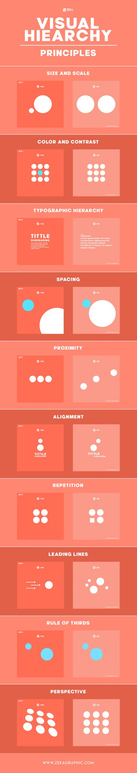Visual Hierarchy Graphic Design Infography Zeka Design