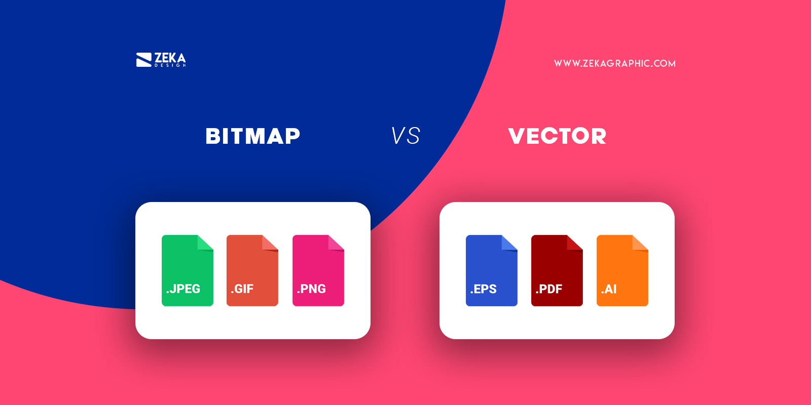 Bitmap vs Vector Graphic Design Terms Explained