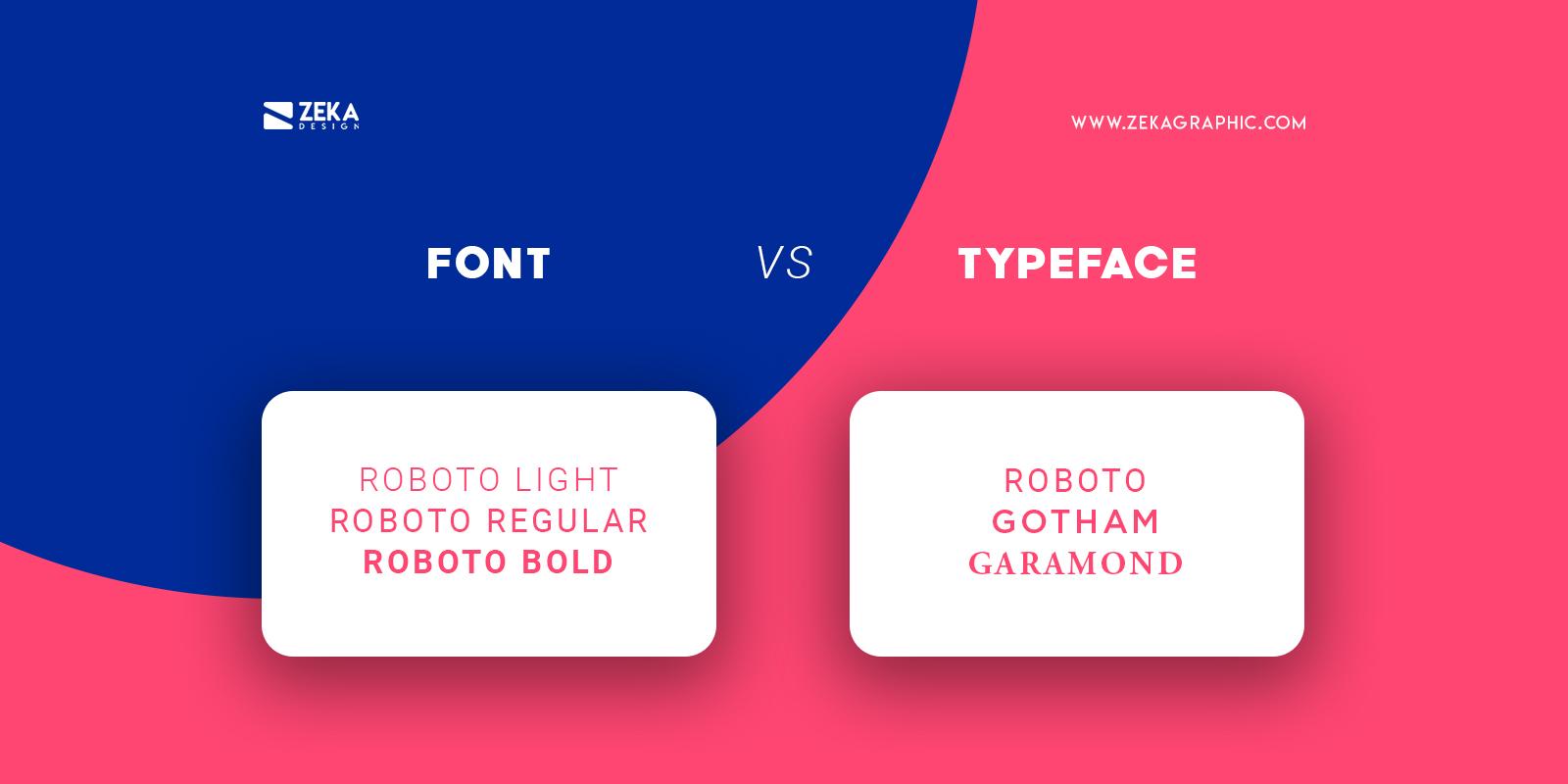 Font vs Typeface Graphic Design Terms