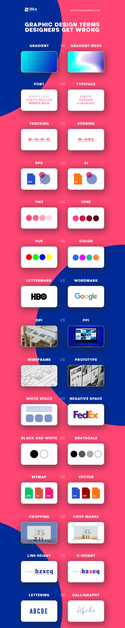 Graphic Design Terms Designers Get Wrong Infographic
