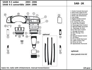 Dash Kit for Saab 93 20032006 radio with infotainment