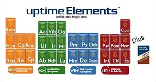 certified-reliability-leader-uptime-elements-passport-series