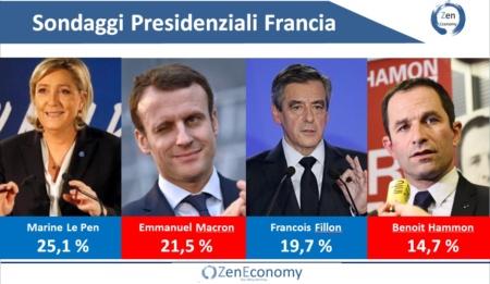 Risultati immagini per elezioni francesi 2017 sondaggi