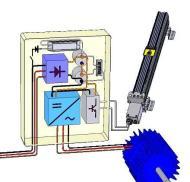 Jarruvastus - Brake Resistor Converter